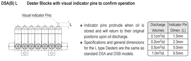 DSA,DSB_drawing_03_en